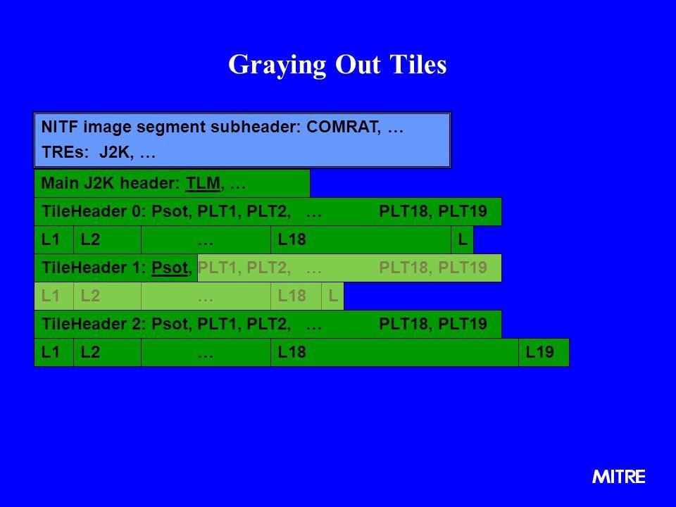 Graying Out Tiles NITF image segment subheader: COMRAT, … TREs: J2K, …