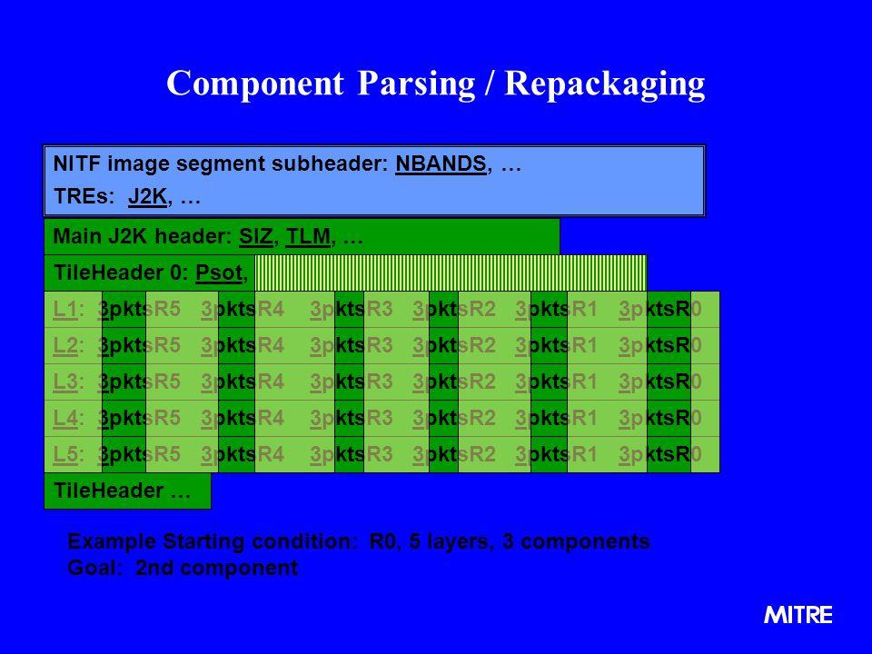 Component Parsing / Repackaging