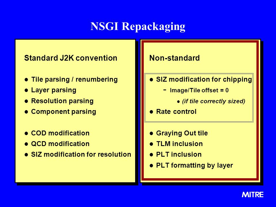 NSGI Repackaging Standard J2K convention Non-standard