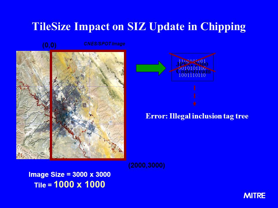 TileSize Impact on SIZ Update in Chipping