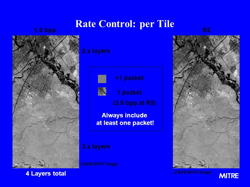 Rate Control: per Tile 1.5 bpp R2 2.x layers <1 packet 1 packet