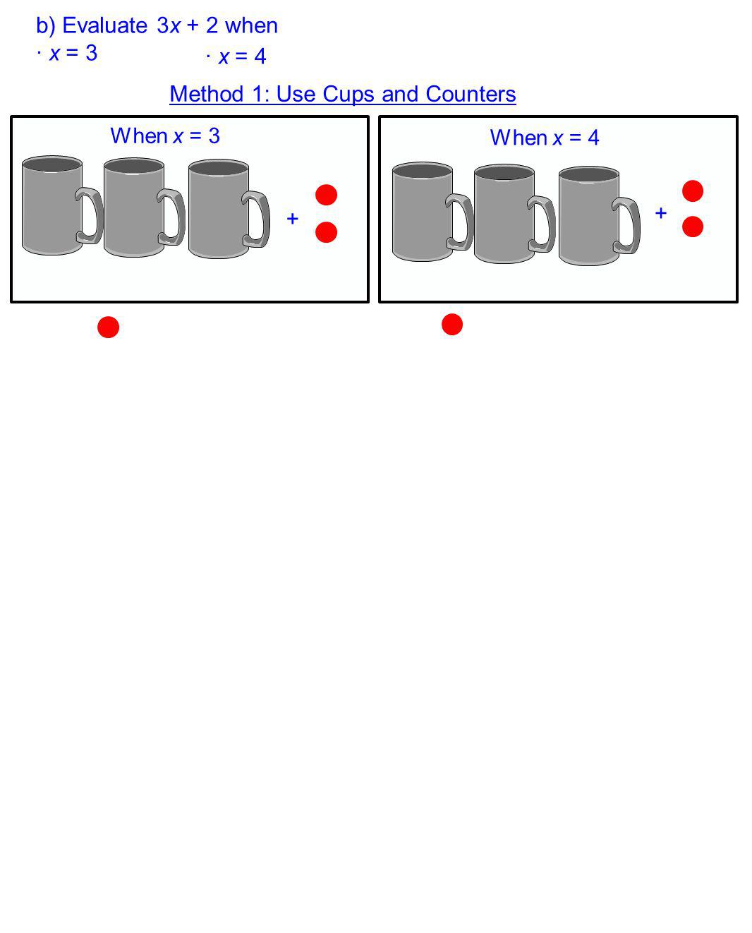 Method 1: Use Cups and Counters