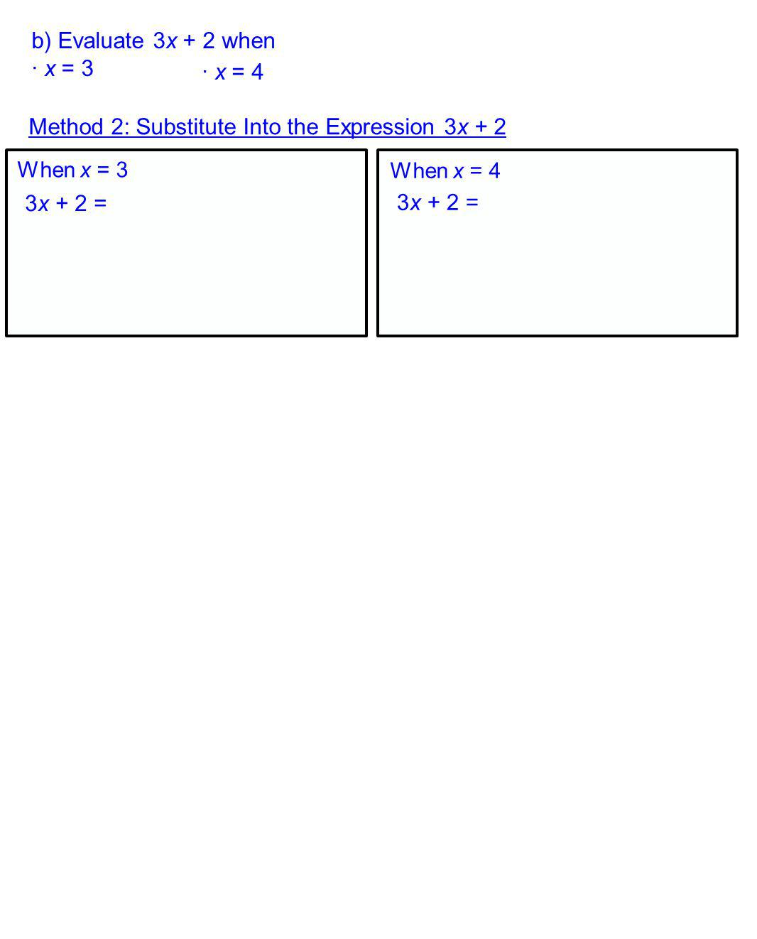 Method 2: Substitute Into the Expression 3x + 2