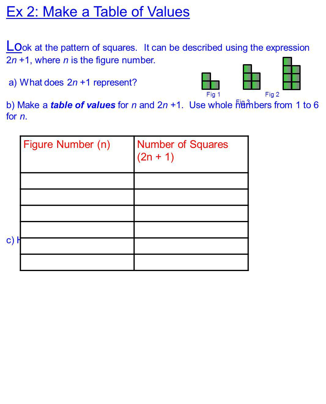 Ex 2: Make a Table of Values