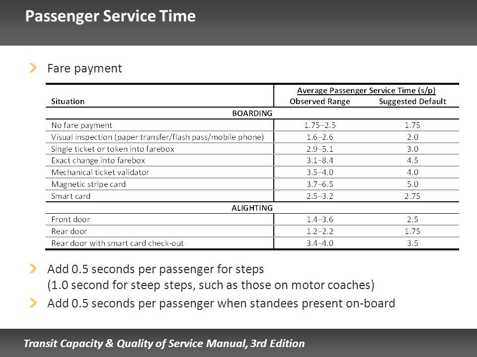 Passenger Service Time