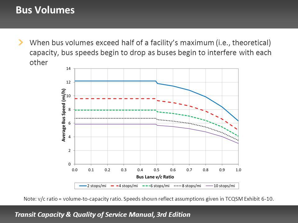 Bus Volumes