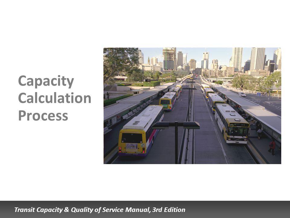 Capacity Calculation Process