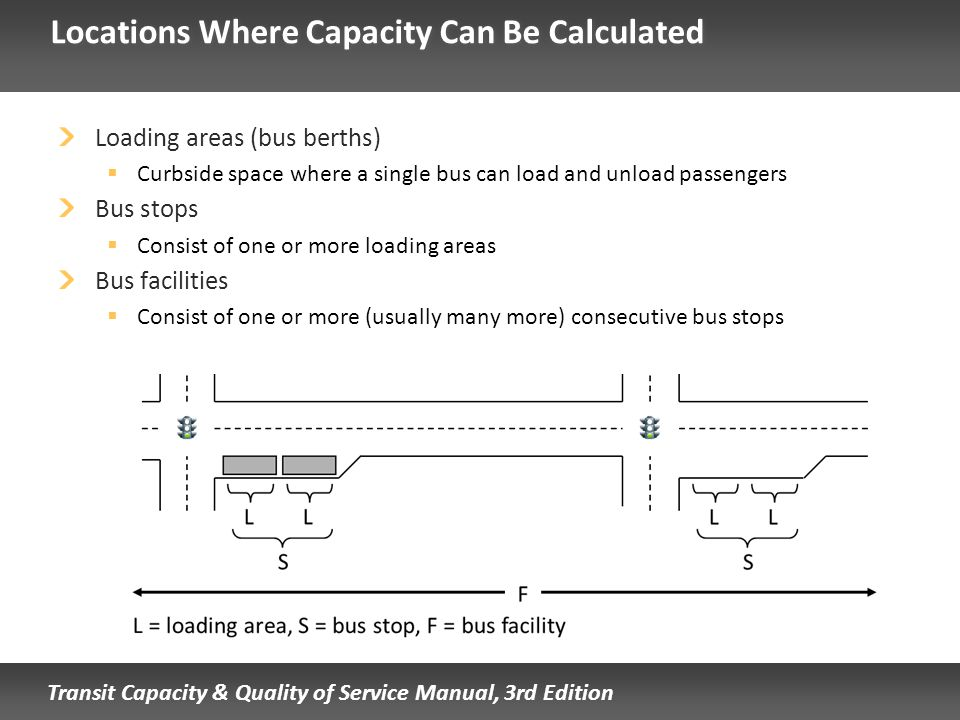 Locations Where Capacity Can Be Calculated