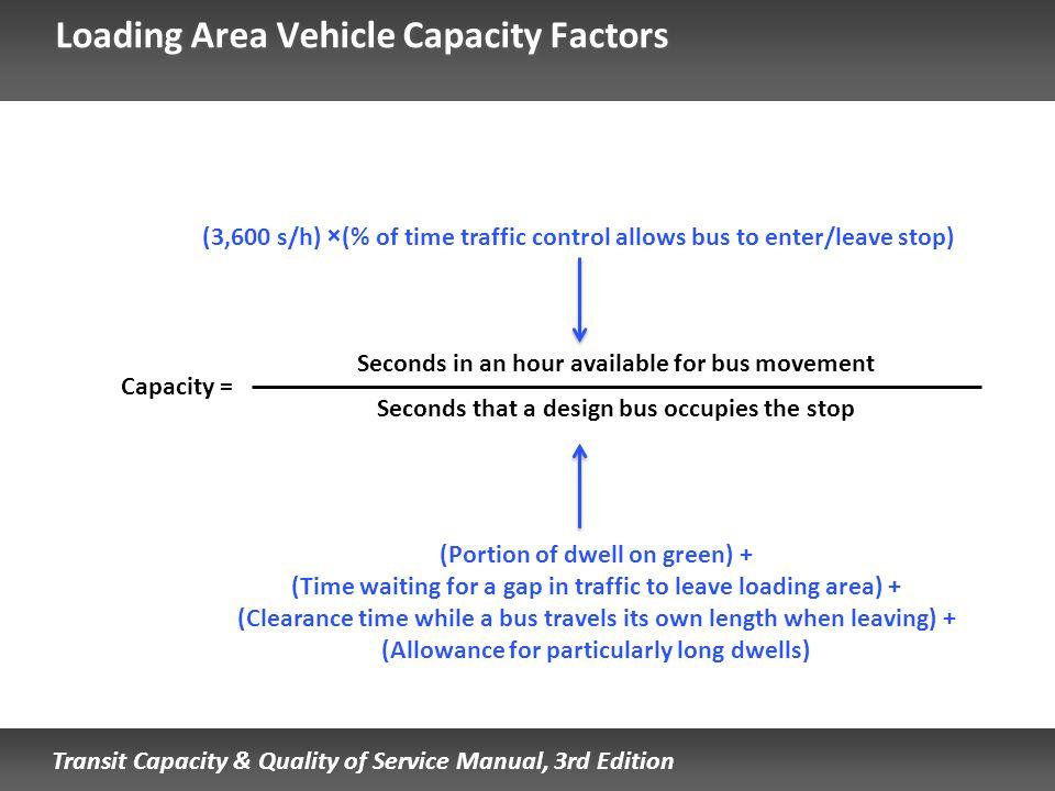 Loading Area Vehicle Capacity Factors