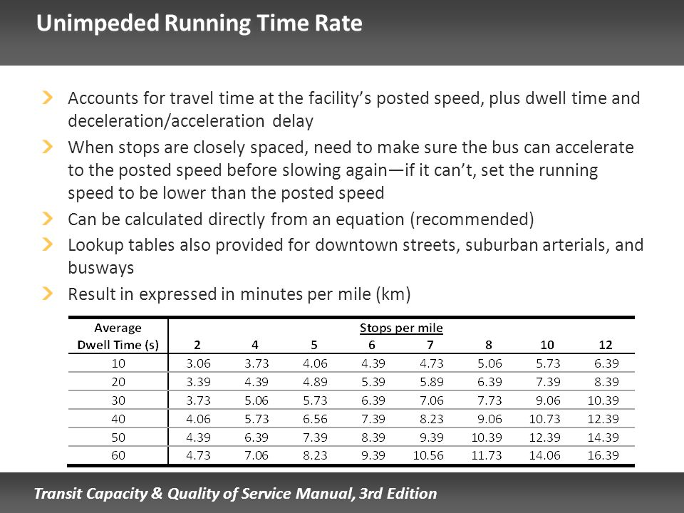 Unimpeded Running Time Rate