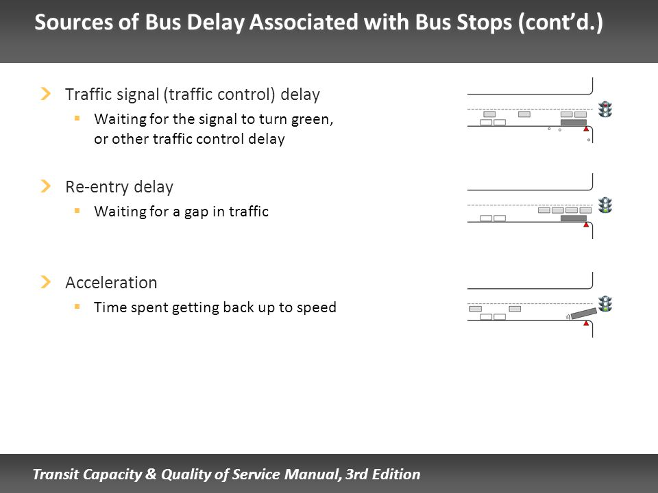 Sources of Bus Delay Associated with Bus Stops (cont'd.)