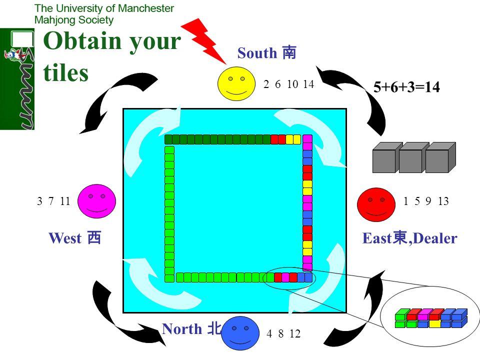 Obtain your tiles South 南 5+6+3=14 West 西 East東,Dealer North 北 2 6 10
