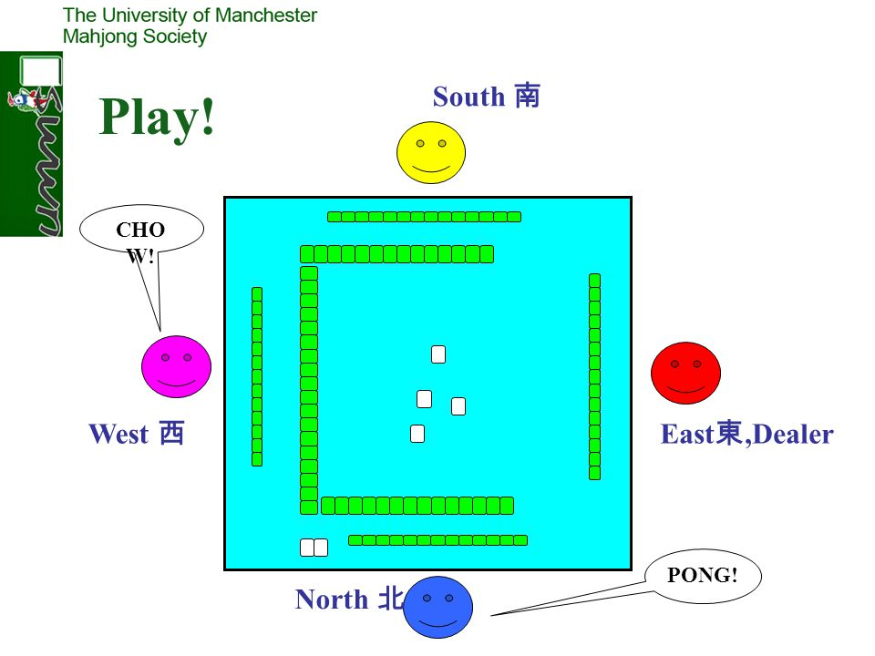 Play! South 南 CHOW! West 西 East東,Dealer PONG! North 北