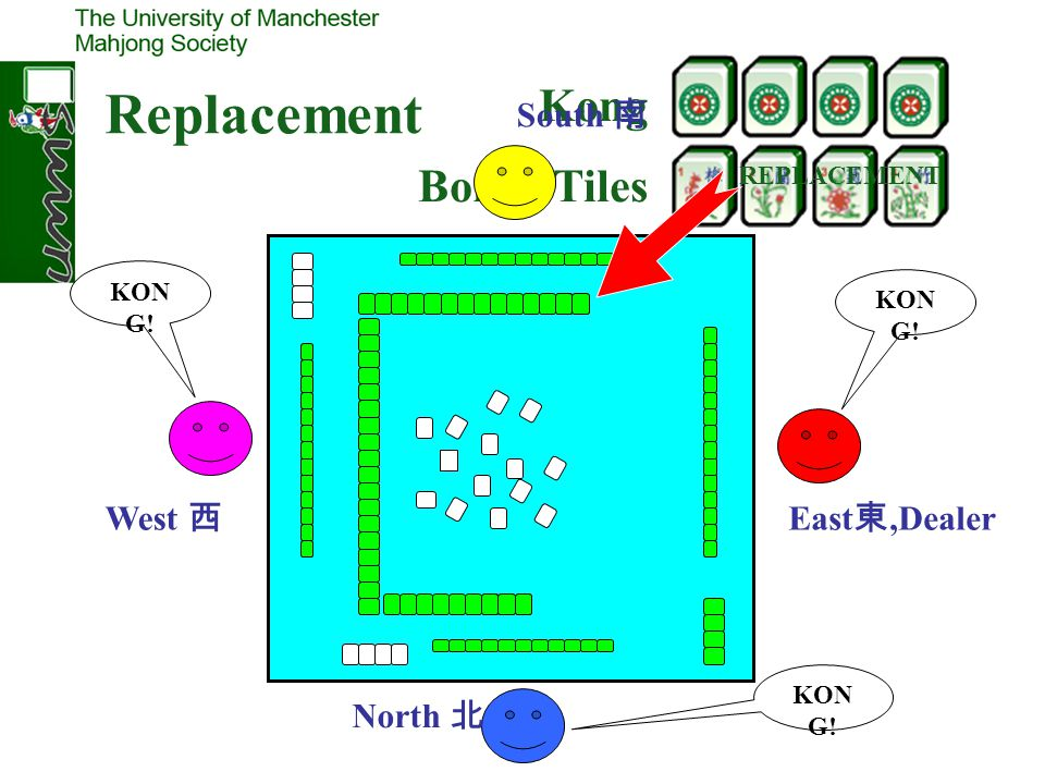 Replacement Kong Bonus Tiles South 南 West 西 East東,Dealer North 北