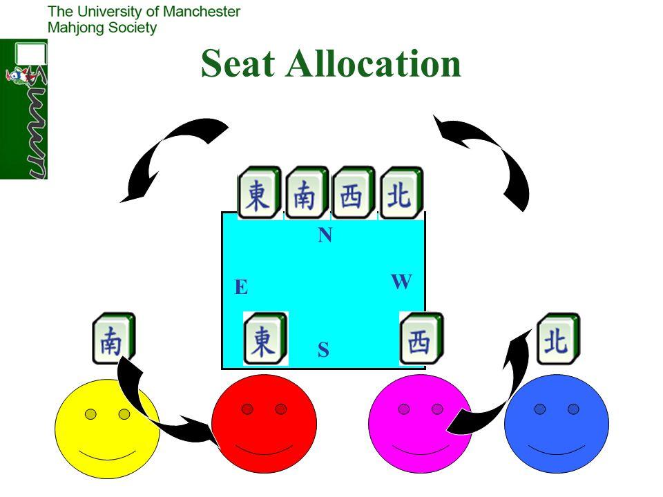 Seat Allocation N W E S