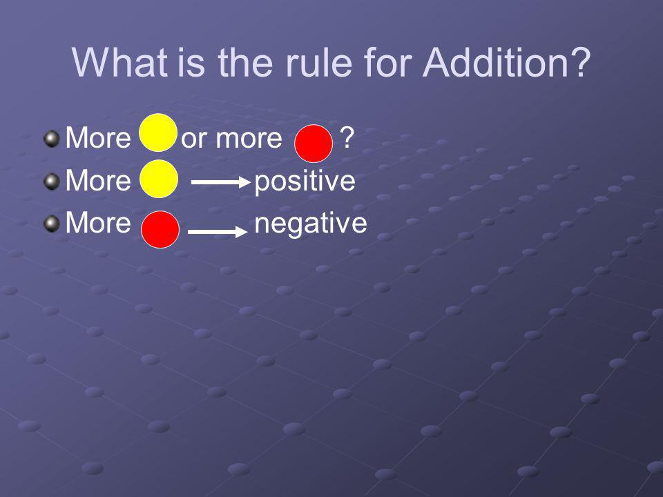 What is the rule for Addition