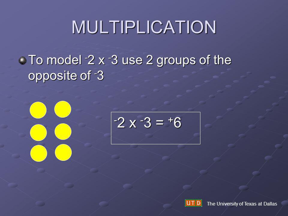 MULTIPLICATION To model -2 x -3 use 2 groups of the opposite of -3.