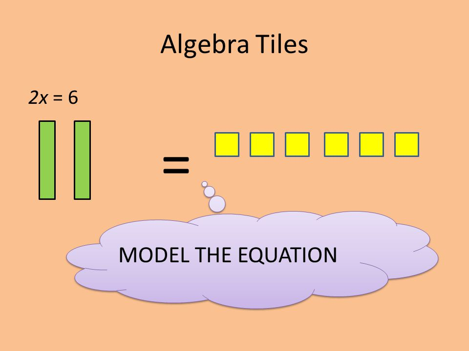 Algebra Tiles 2x = 6 = MODEL THE EQUATION