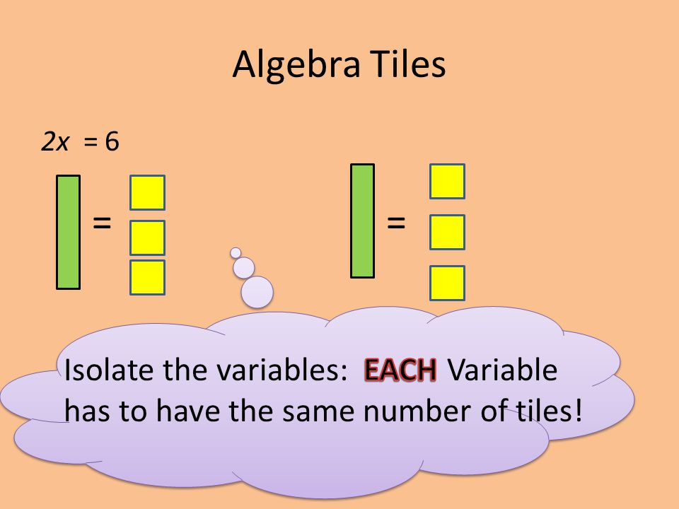 Algebra Tiles 2x = 6.