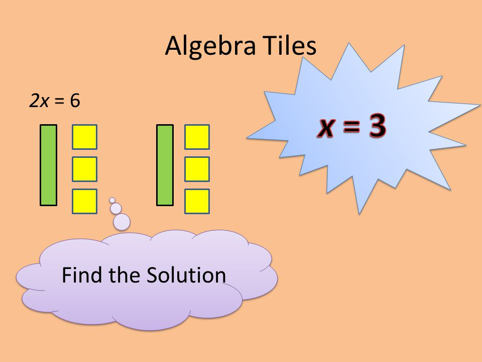 Algebra Tiles 2x = 6 x = 3 Find the Solution