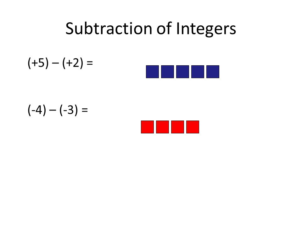 Subtraction of Integers