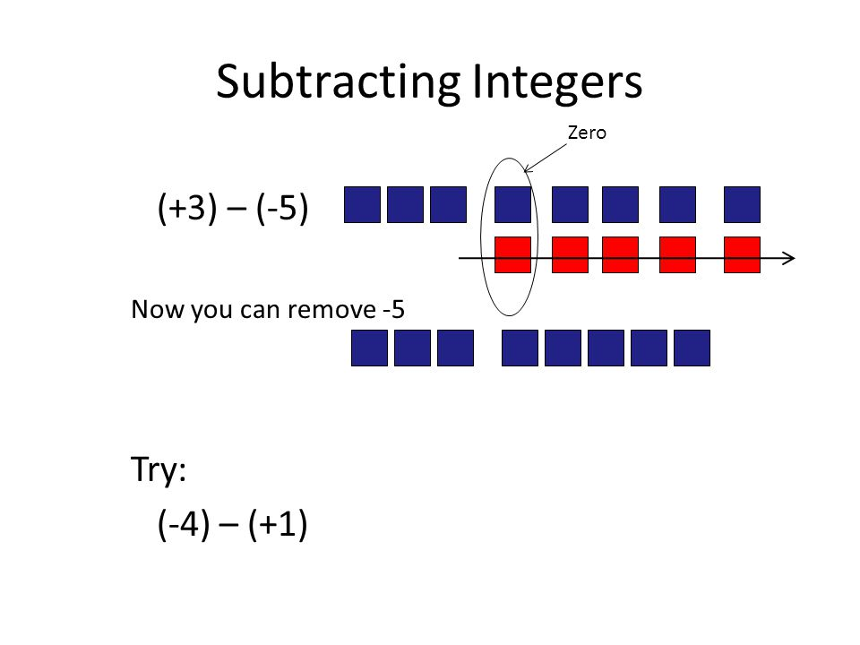 Subtracting Integers (+3) – (-5) Try: (-4) – (+1)