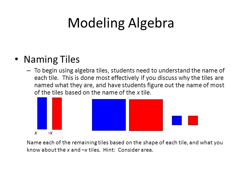 Modeling Algebra Naming Tiles