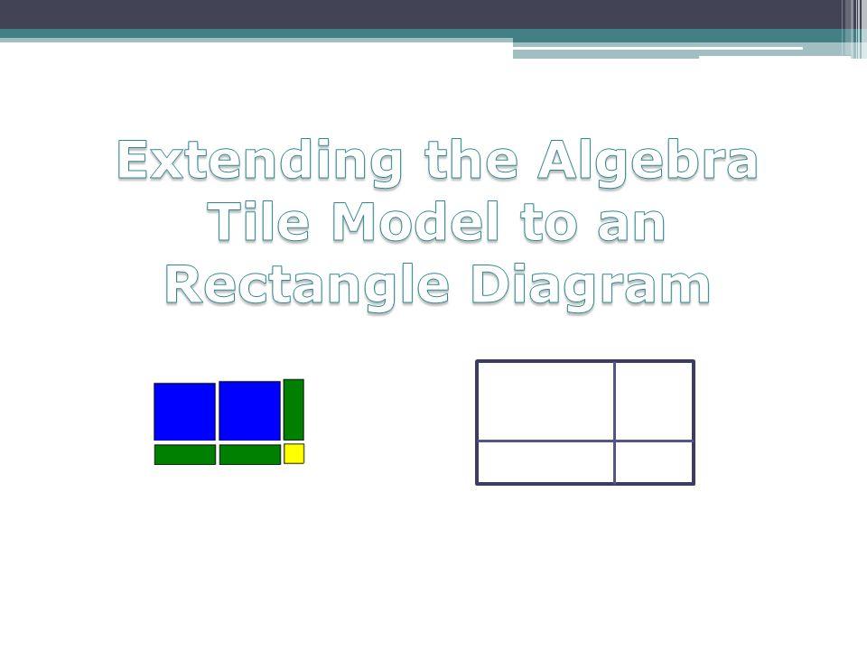 Extending the Algebra Tile Model to an Rectangle Diagram
