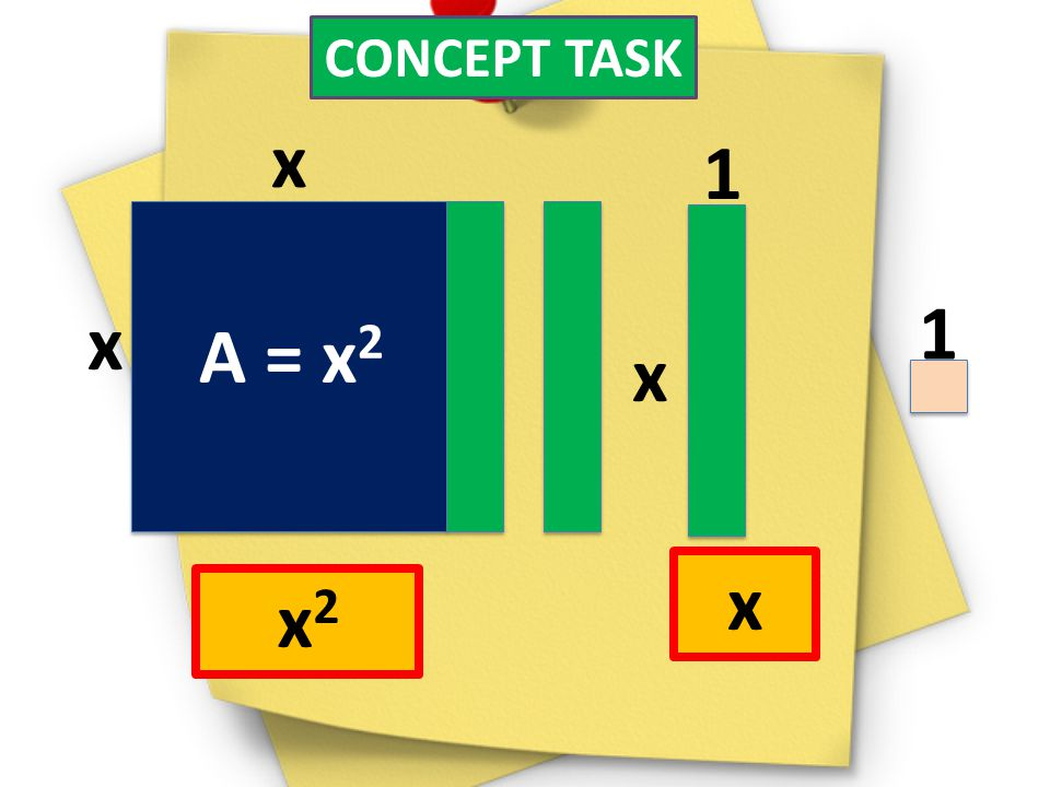 CONCEPT TASK x. 1. 1. x. A = x2. x.