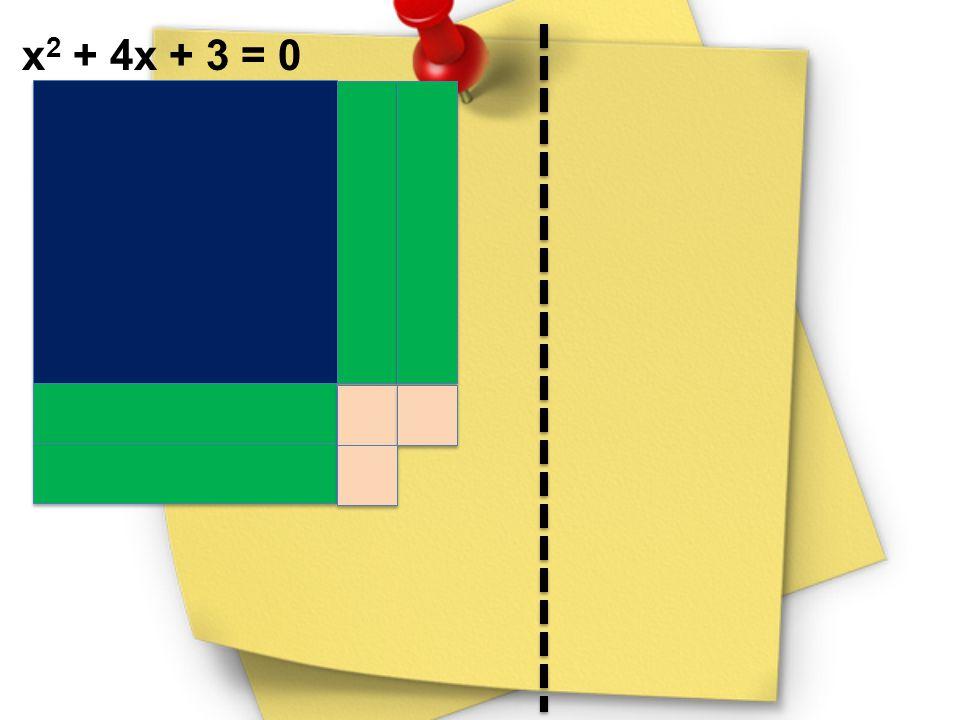 x2 + 4x + 3 = 0