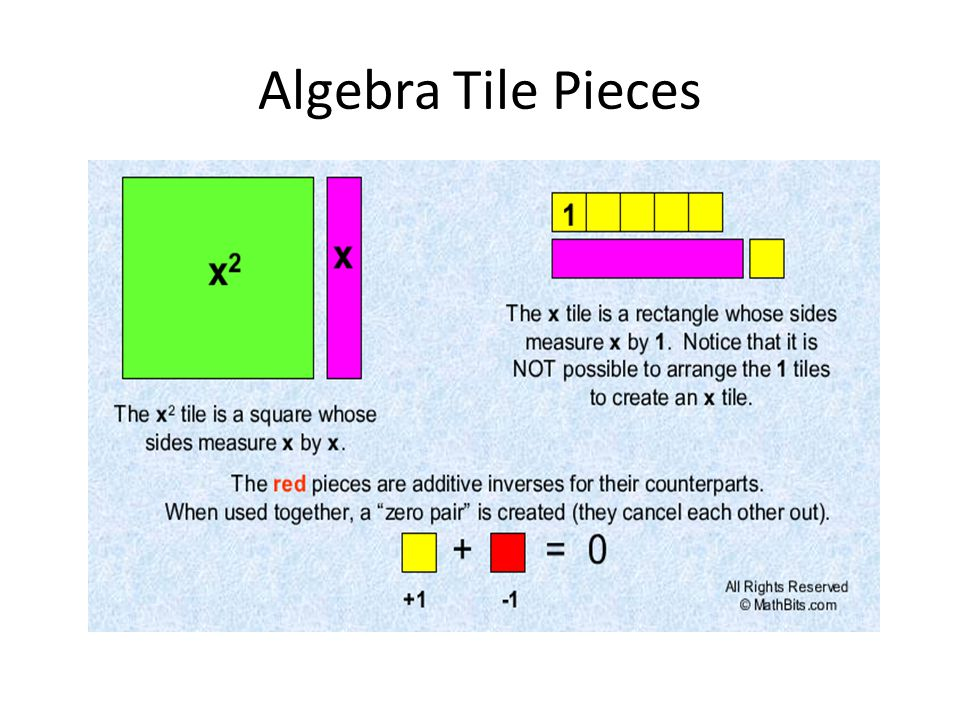 Algebra Tile Pieces