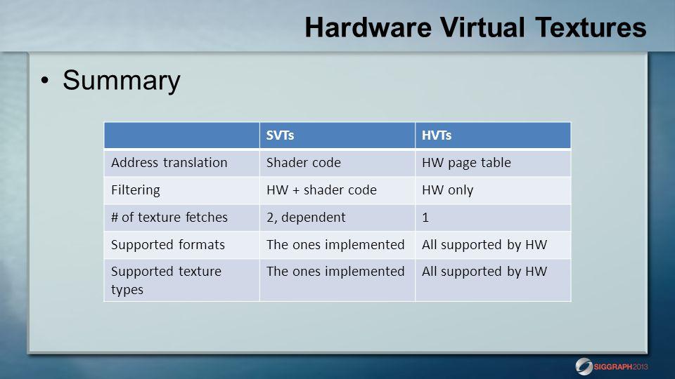 Hardware Virtual Textures