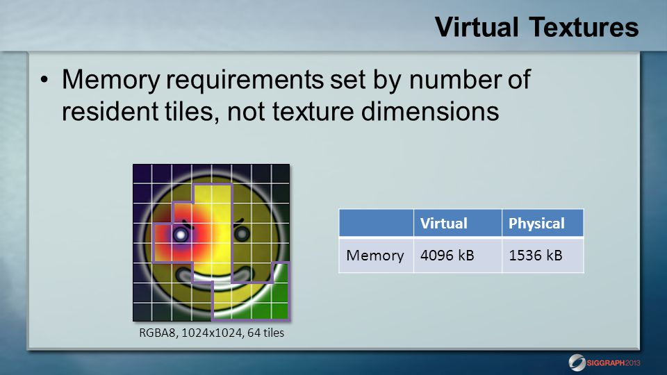 Virtual Textures Memory requirements set by number of resident tiles, not texture dimensions. Virtual.