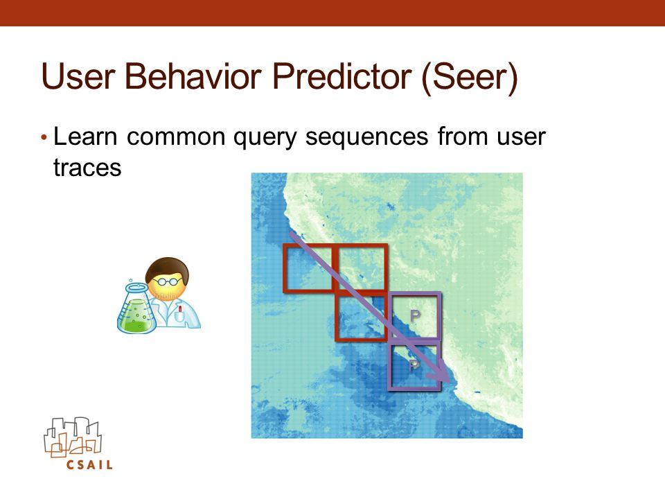 User Behavior Predictor (Seer)