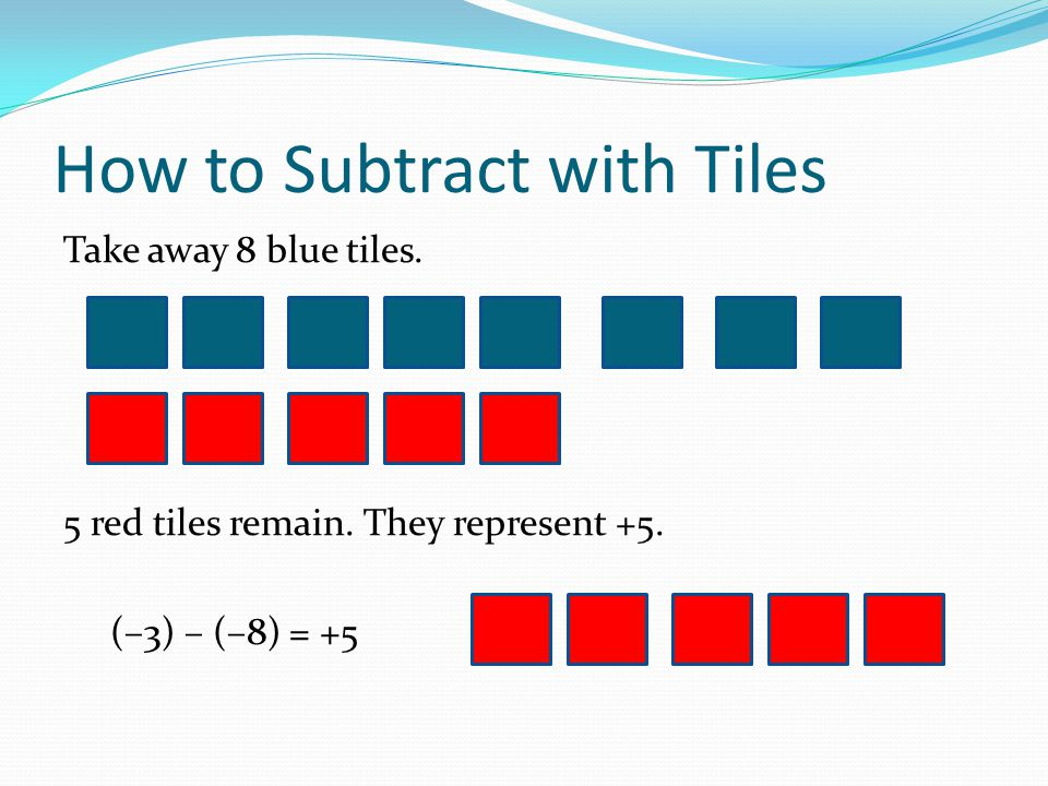 How to Subtract with Tiles
