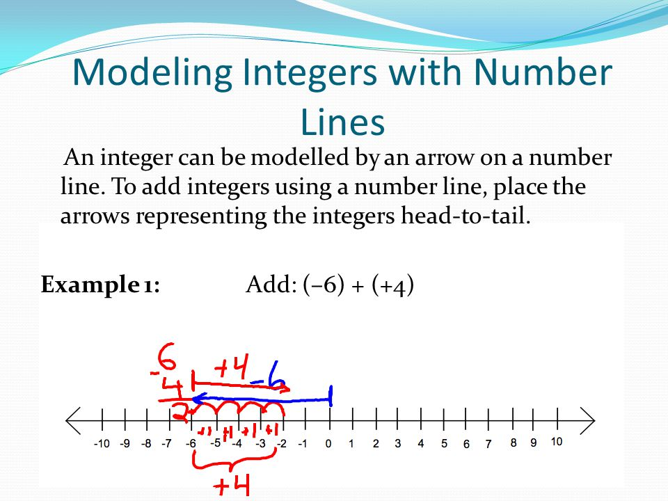 Modeling Integers with Number Lines
