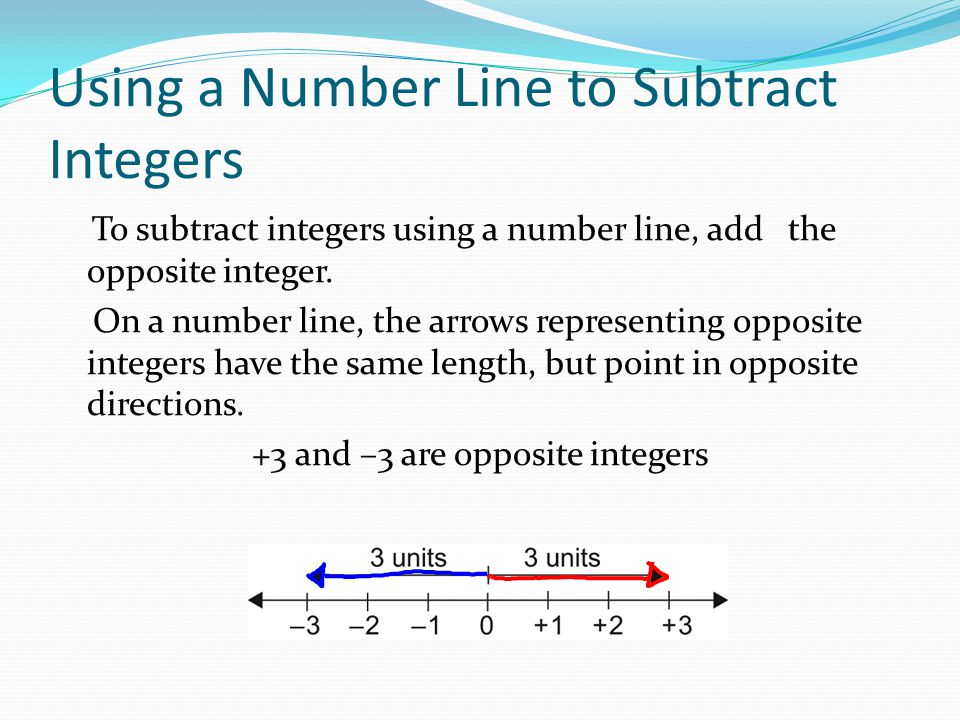 Using a Number Line to Subtract Integers