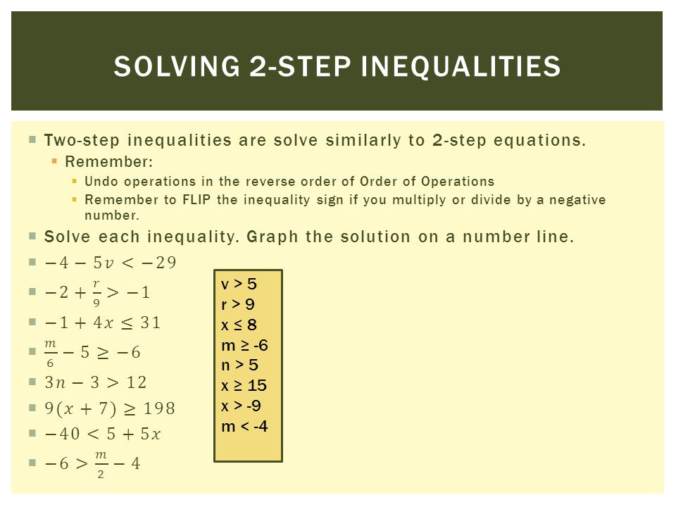 Solving 2-Step inequalities