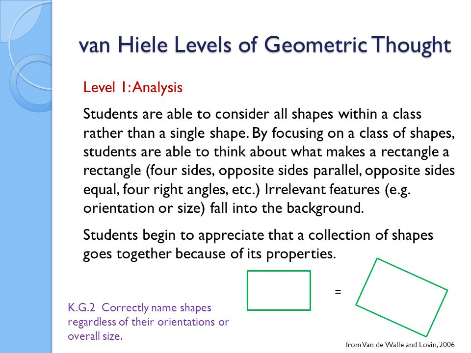 van Hiele Levels of Geometric Thought