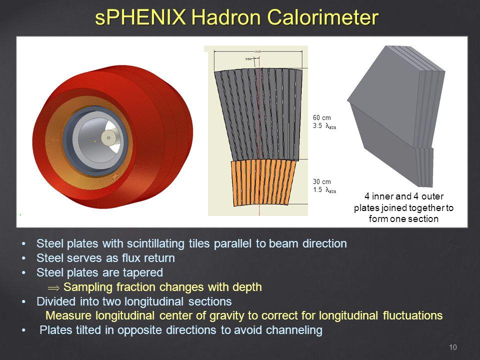 sPHENIX Hadron Calorimeter
