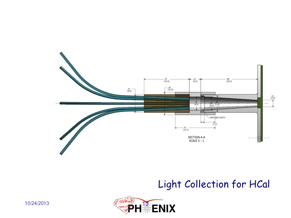 Light Collection for HCal