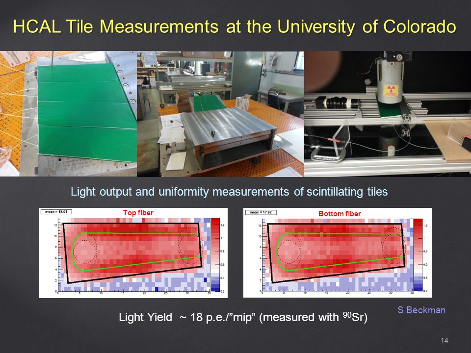 HCAL Tile Measurements at the University of Colorado