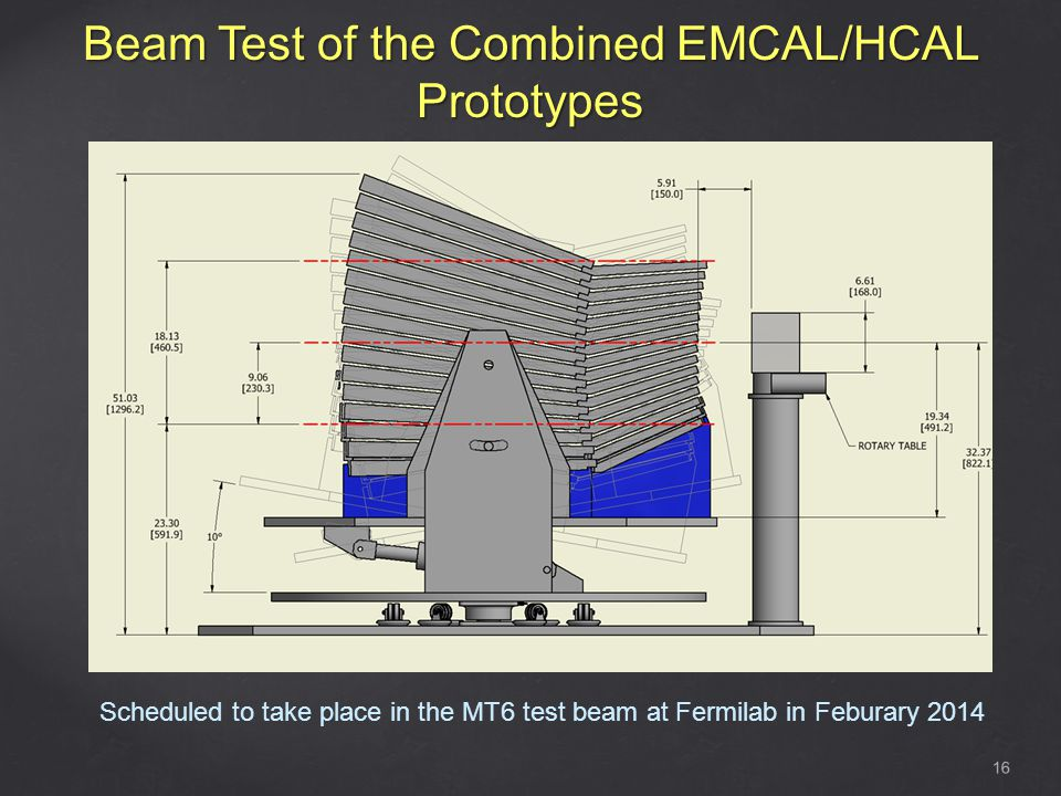 Beam Test of the Combined EMCAL/HCAL Prototypes