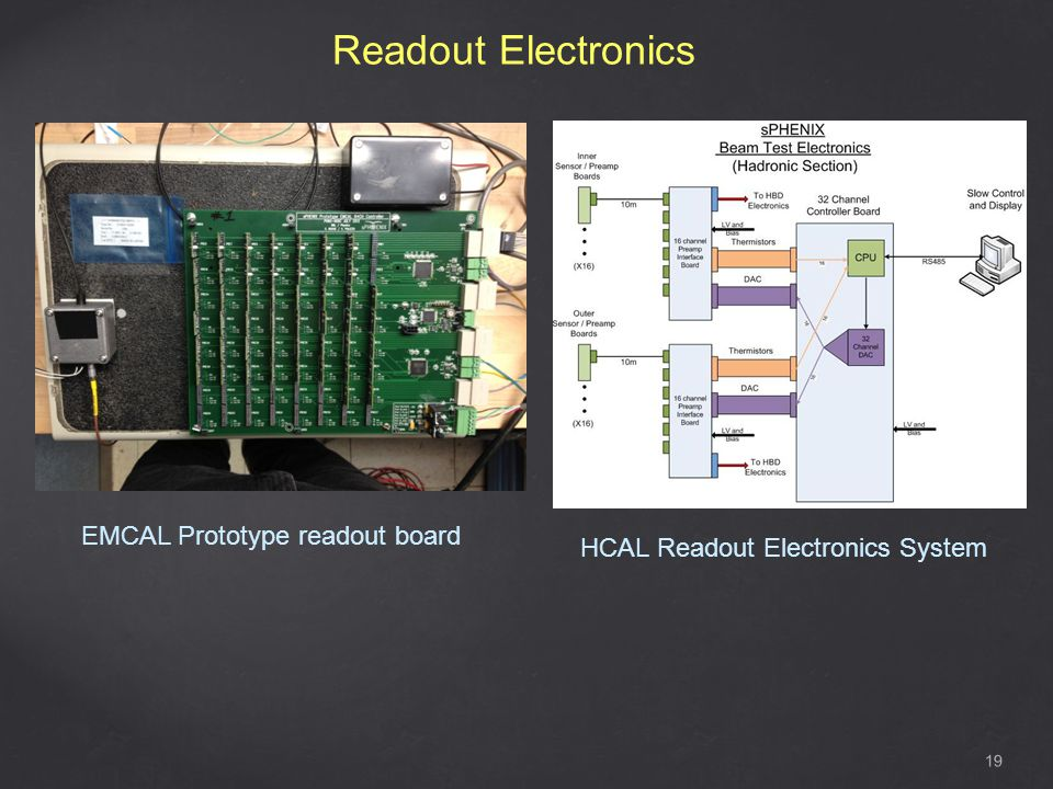 Readout Electronics EMCAL Prototype readout board