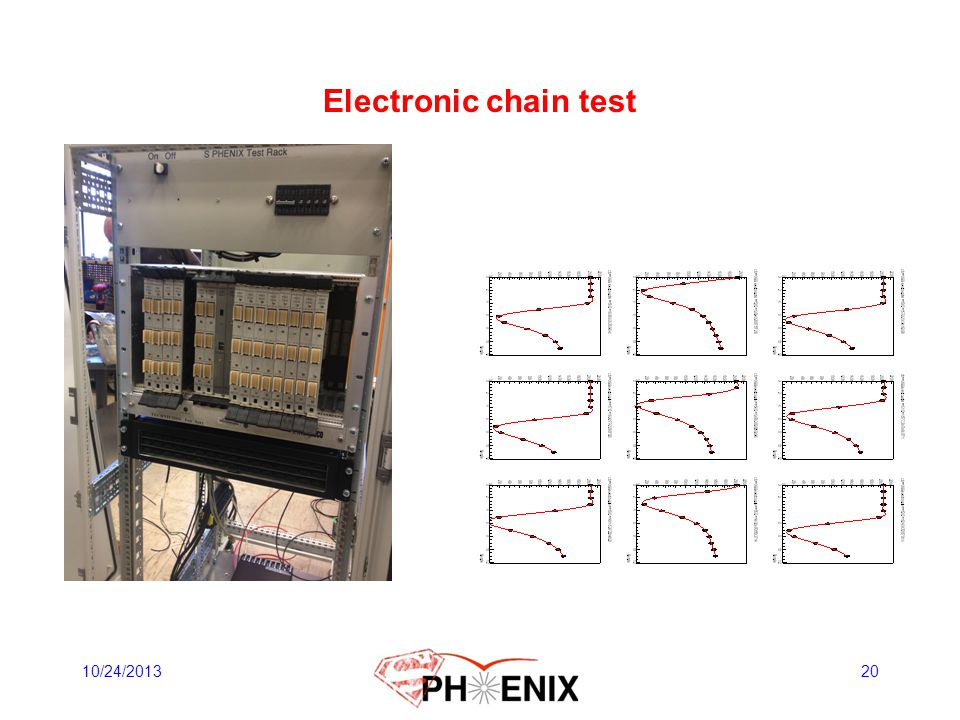 Electronic chain test 10/24/2013