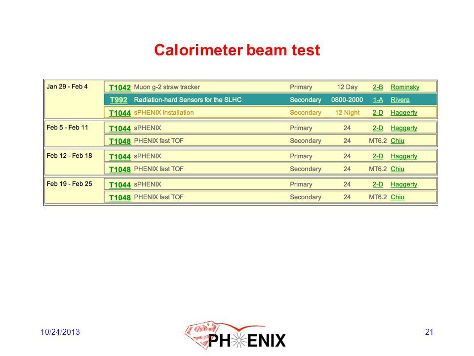Calorimeter beam test 10/24/2013