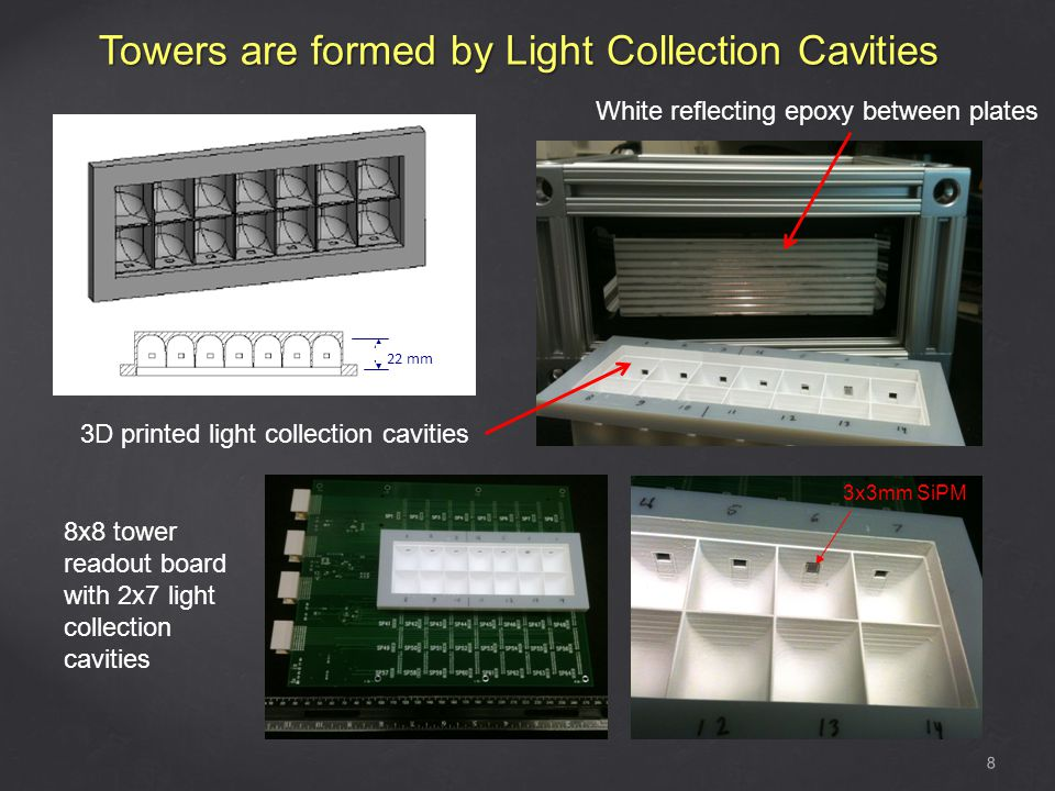 Towers are formed by Light Collection Cavities