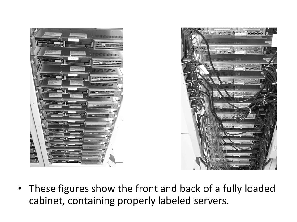 These figures show the front and back of a fully loaded cabinet, containing properly labeled servers.