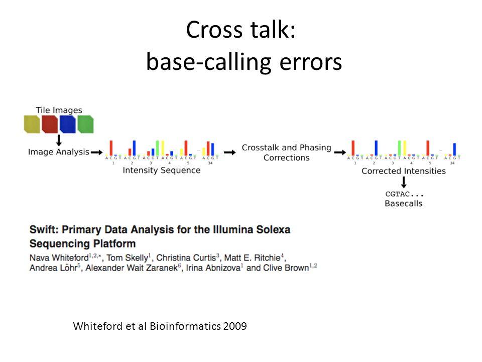 Cross talk: base-calling errors