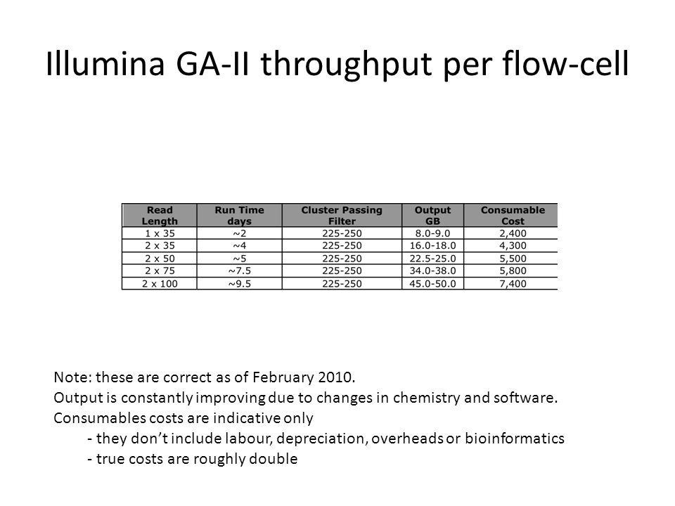 Illumina GA-II throughput per flow-cell